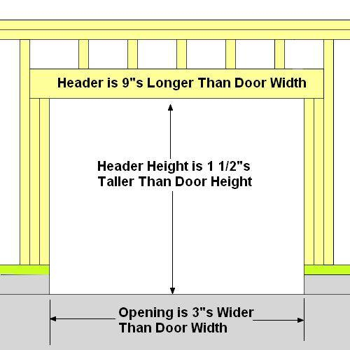 How to frame a garage door precision garage door of for Garage framing instructions